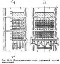 Рис. 21.13. Предохранительный полок с ферменной несущей конструкцией