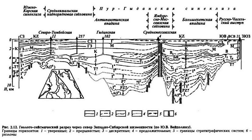 Рис. 2.12. Геолого-сейсмический разрез через север Западно-Сибирской низменности
