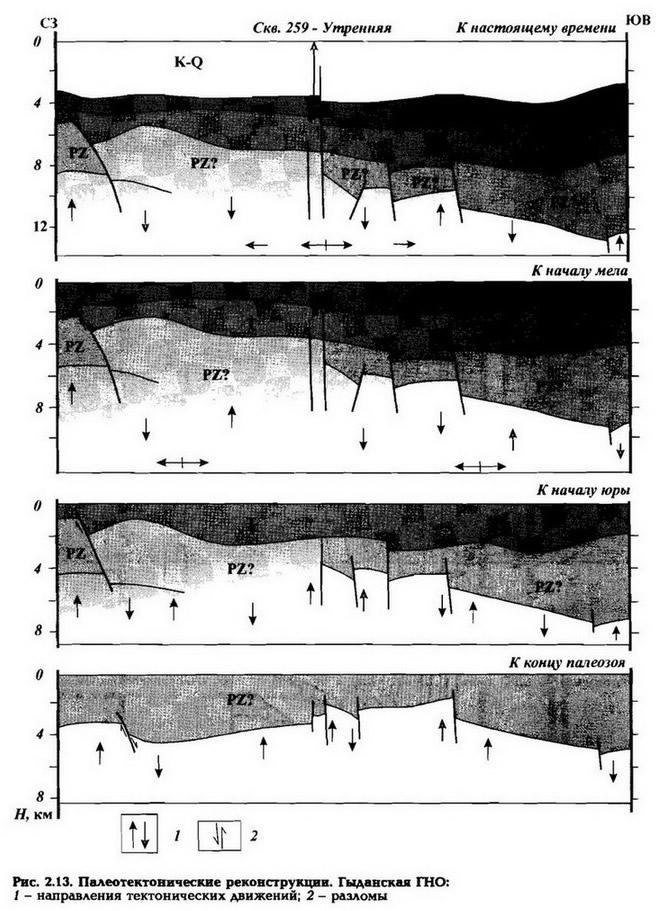Рис. 2.13. Палеотектонинеские реконструкции