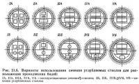 Рис. 21.6. Варианты использования сечения углубляемых стволов для расположения проходческих бадей
