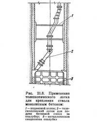 Рис. 21.8. Применение телескопического лотка для крепления ствола монолитным бетоном