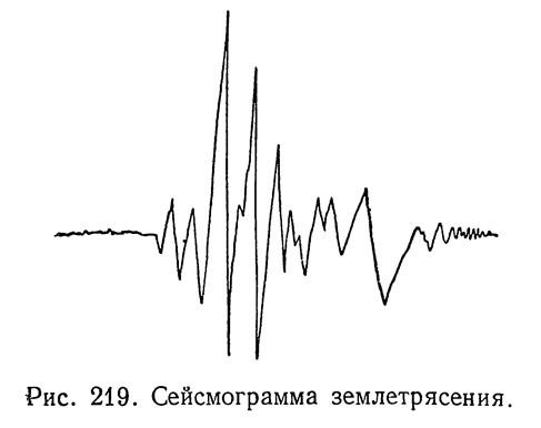 Рис. 219. Сейсмограмма землетрясения
