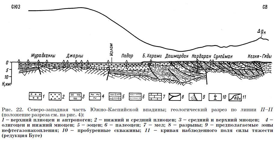 Рис. 22. Северо-западная часть Южно-Каспийской впадины