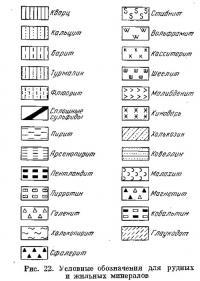 Рис. 22. Условные обозначения для рудных и жильных минералов