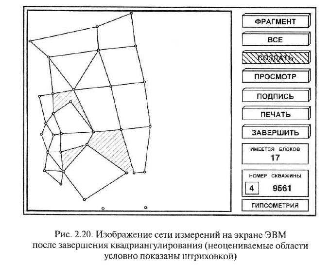Рис. 2.20. Изображение сети измерений на экране ЭВМ