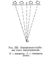 Рис. 220. Определение глубины очага землетрясения