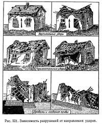 Рис. 221. Зависимость разрушений от направления ударов