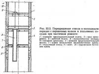 Рис. 22.2. Перекрепление ствола в восходящем порядке с переносных полков