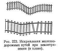 Рис. 223. Искривления железнодорожных путей при землетрясении