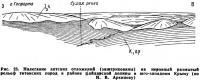 Рис. 23. Налегание аптских отложений на неровный размытый рельеф титонских пород
