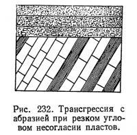 Рис. 232. Трансгрессия с абразией при резком угловом несогласии пластов