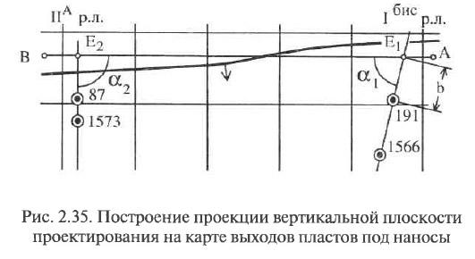 Рис. 2.35. Построение проекции вертикальной плоскости проектирования на карте