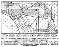 Рис. 24. Фрагмент геологического строения хромитового месторождения