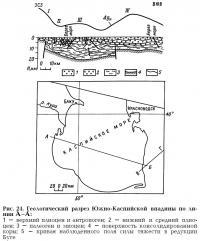 Рис. 24. Геологический разрез Южно-Каспийской впадины