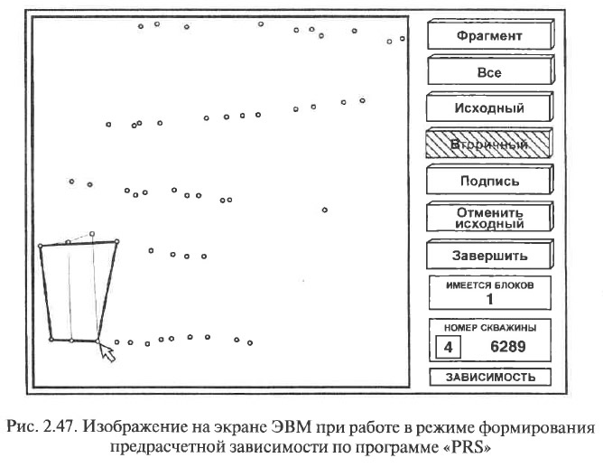 Рис. 2.47. Изображение на экране ЭВМ при работе в режиме формирования