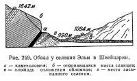 Рис. 249. Обвал у селения Эльм в Швейцарии