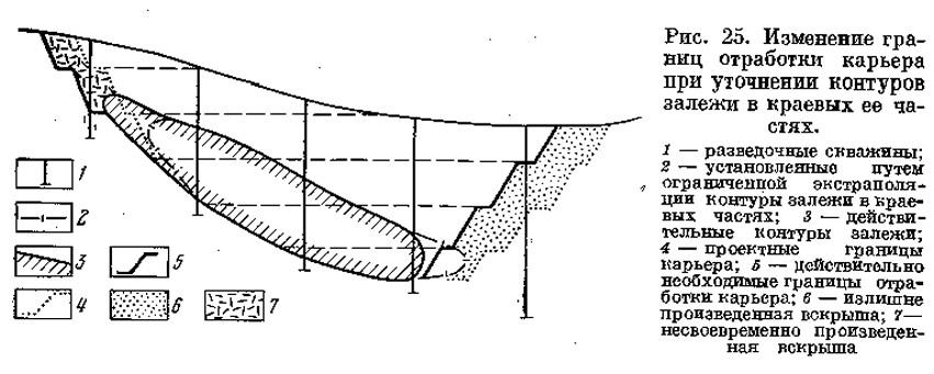 Рис. 25. Изменение границ отработки карьера при уточнении контуров залежи в краевых ее частях