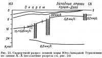 Рис. 25. Скоростной разрез земной коры Юго-Западной Туркмении