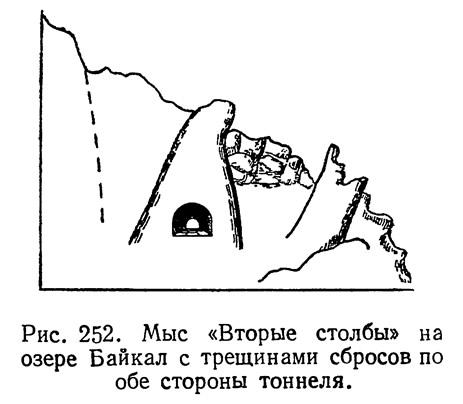 Рис. 252. Мыс «Вторые столбы» на озере Байкал