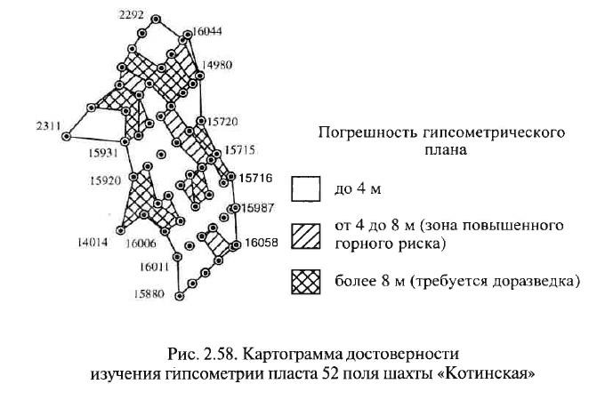 Рис. 2.58. Картограмма достоверности изучения гипсометрии пласта 52 поля шахты «Котинская»