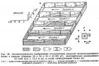 Рис. 26. Аксонометрическое изображение геологических разрезов эксплуатационного блока