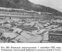 Рис. 263. Японское землетрясение 1 сентября 1923 года