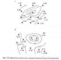 Рис. 2.64. Выделение аномальных замеров мощностей при геометризации