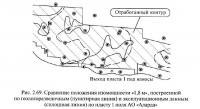 Рис. 2.69. Сравнение положения изомощности «1,8 м»