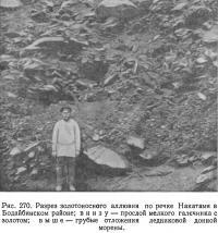 Рис. 270. Разрез золотоносного аллювия по речке Накатами в Бодайбинском районе