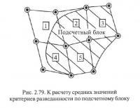 Рис. 2.79. К расчету средних значений критериев разведанности по подсчетному блоку