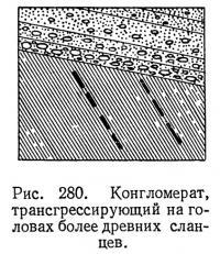 Рис. 280. Конгломерат, трансгрессирующий на головах более древних сланцев