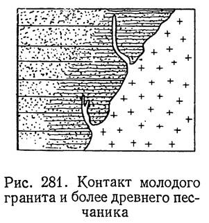Рис. 281. Контакт молодого гранита и более древнего песчаника