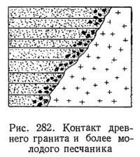 Рис. 282. Контакт древнего гранита и более молодого песчаника