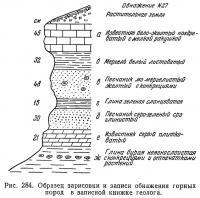 Рис. 284. Образец зарисовки и записи обнажения горных пород в записной книжке геолога