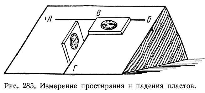 Рис. 285. Измерение простирания и падения пластов