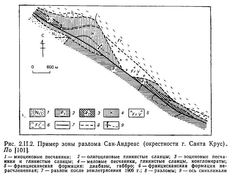 Рис. 2.II.2. Пример зоны разлома Сан-Андреас