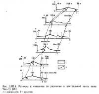 Рис. 2.III.4. Размеры и смещения по разломам в центральной части зоны Тан-Лу