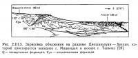 Рис. 2.III.5. Зарисовка обнажения на разломе Цяошаньзуан—Хезуан