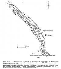 Рис. 2.IV.9. Образование надвигов и складчатые структуры в Канадских Скалистых горах