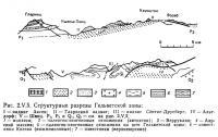 Рис. 2.V.5. Структурные разрезы Гельветской зоны