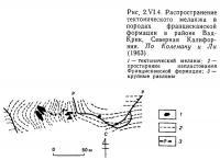 Рис. 2.VI.4. Распространение тектонического меланжа