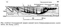 Рис. 2.VIII.8. Геологический разрез южной части Североамериканского континента
