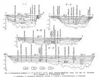 Рис. 3. Геологические профили через Западно-Сибирскую плиту