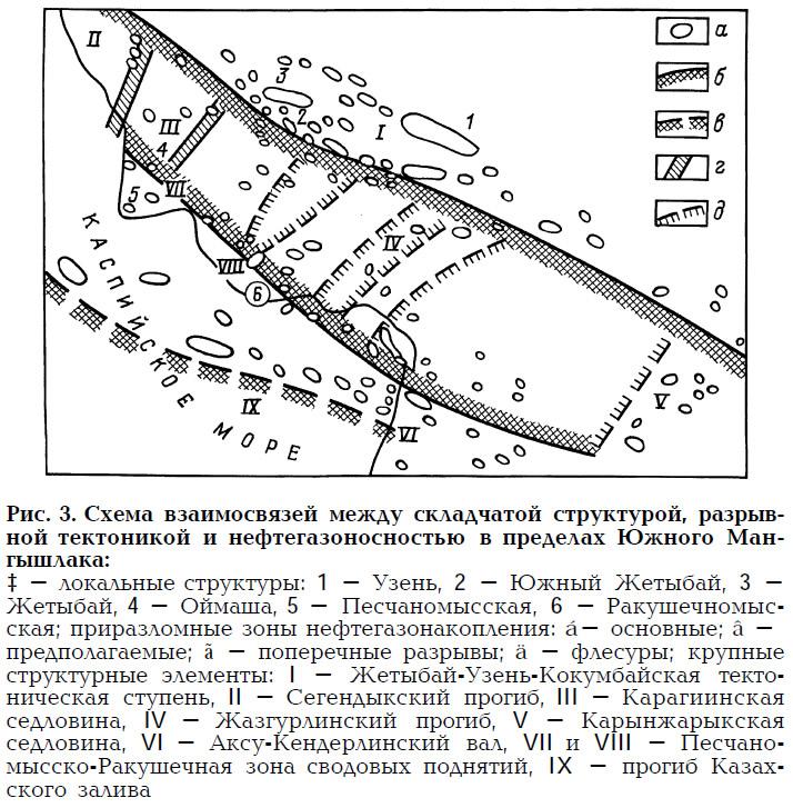 Рис. 3. Взаимосвязи между складчатой структурой, разрывной тектоникой и нефтегазоносностью