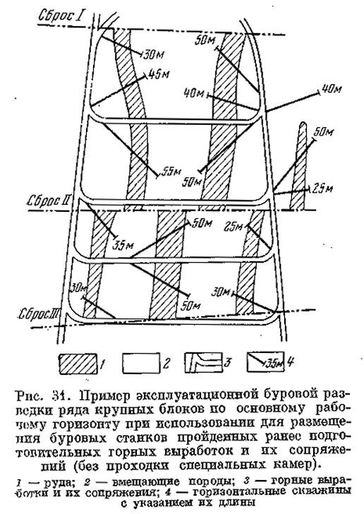 Рис. 31. Пример эксплуатационной буровой разведки ряда крупных блоков