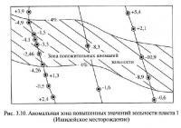 Рис. 3.10. Аномальная зона повышенных значений зольности пласта