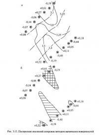 Рис. 3.13. Построение изолиний поправок методом вычитания поверхностей