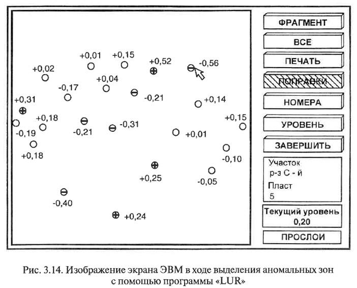 Рис. 3.14. Изображение экрана ЭВМ в ходе выделения аномальных зон с помощью программы «LUR»