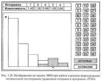 Рис. 3.20. Изображение на экране ЭВМ при работе в режиме формирования гистограммы