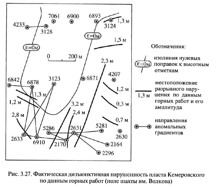 Рис. 3.27. Фактическая дизъюнктивная нарушенность пласта Кемеровского